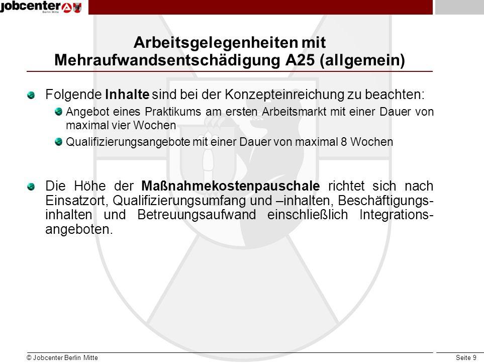 Seite 10 Arbeitsgelegenheiten mit Mehraufwandsentschädigung A25 (allgemein) Ab dem II.