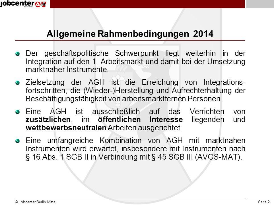 Seite 3 Rahmenbedingungen 2014 im Jobcenter Berlin Mitte Das Jobcenter Berlin Mitte plant im Jahr 2014 die Neueinrichtung von Arbeitsgelegenheiten im Umfang von insgesamt ca.
