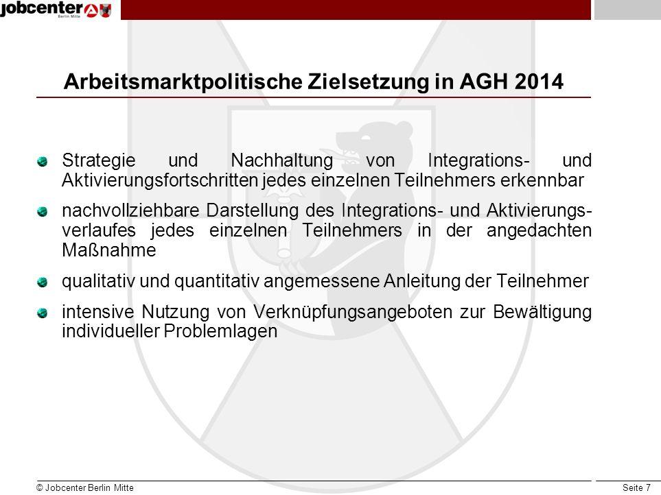 Seite 7 Arbeitsmarktpolitische Zielsetzung in AGH 2014 Strategie und Nachhaltung von Integrations- und Aktivierungsfortschritten jedes einzelnen Teiln