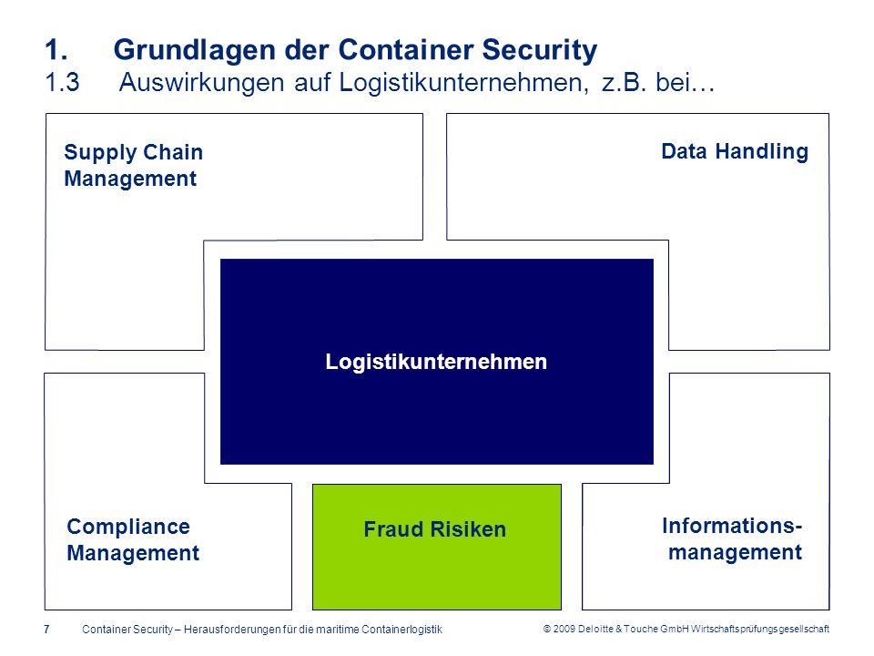 © 2009 Deloitte & Touche GmbH Wirtschaftsprüfungsgesellschaft 1.Grundlagen der Container Security 1.3 Auswirkungen auf Logistikunternehmen, z.B. bei…