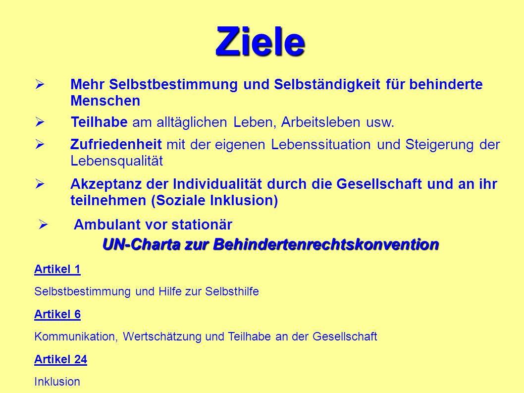Ziele Mehr Selbstbestimmung und Selbständigkeit für behinderte Menschen UN-Charta zur Behindertenrechtskonvention Artikel 1 Selbstbestimmung und Hilfe