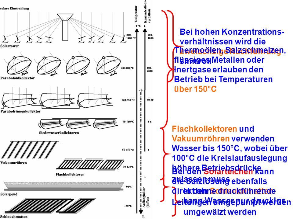 ENERGIESYSTEME 1. TEILSOLARSYSTEME ZUR GEWINNUNG VON THERMISCHER ENERGIE Bei hohen Konzentrations- verhältnissen wird die zweiachsige Nachführung sinn