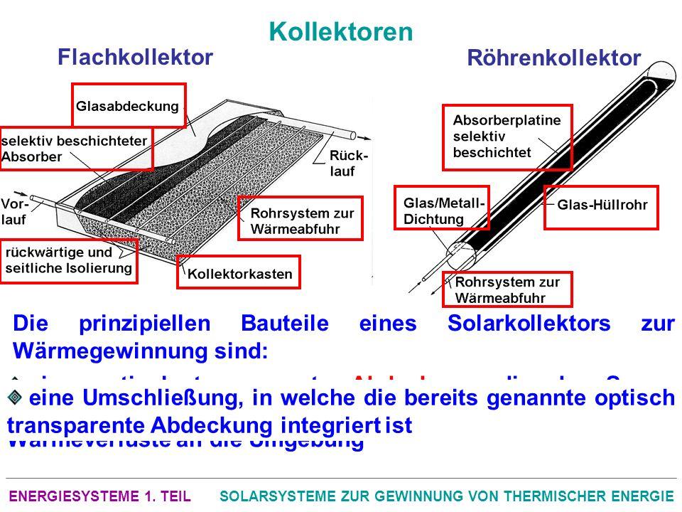 ENERGIESYSTEME 1. TEILSOLARSYSTEME ZUR GEWINNUNG VON THERMISCHER ENERGIE Kollektoren Flachkollektor Röhrenkollektor Die prinzipiellen Bauteile eines S