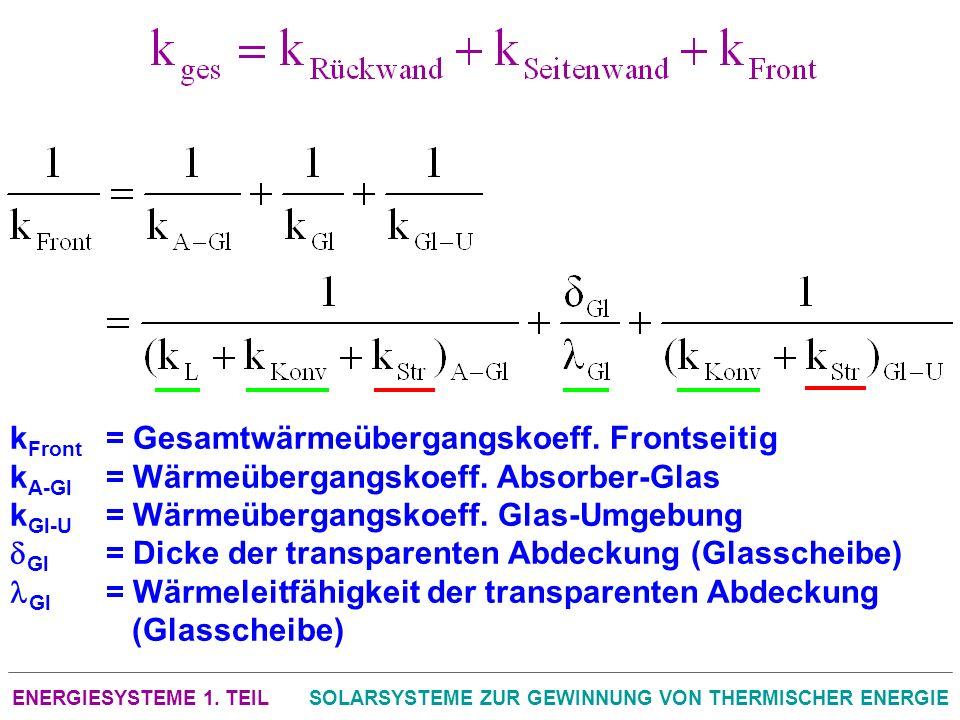 ENERGIESYSTEME 1. TEILSOLARSYSTEME ZUR GEWINNUNG VON THERMISCHER ENERGIE k Front = Gesamtwärmeübergangskoeff. Frontseitig k A-Gl = Wärmeübergangskoeff