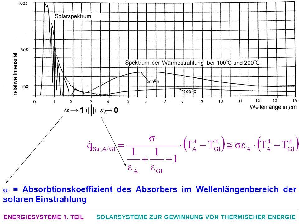 ENERGIESYSTEME 1. TEILSOLARSYSTEME ZUR GEWINNUNG VON THERMISCHER ENERGIE A = Absorbtionskoeffizient des Absorbers im Wellenlängenbereich der solaren E