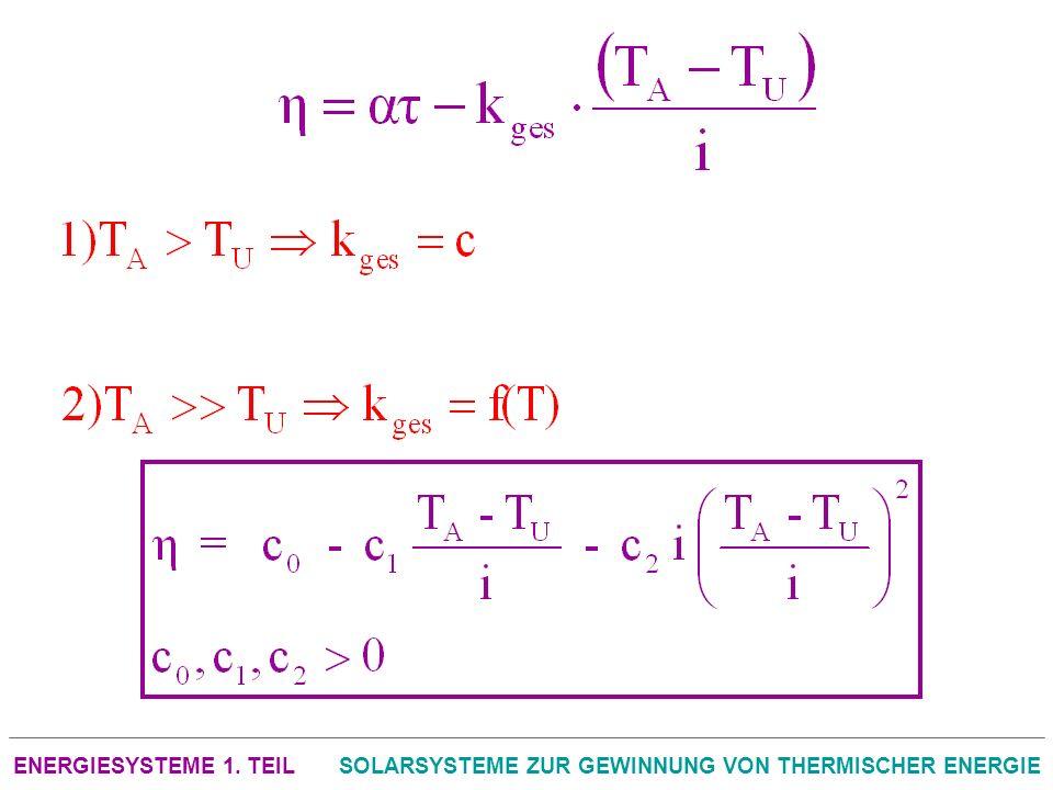 ENERGIESYSTEME 1. TEILSOLARSYSTEME ZUR GEWINNUNG VON THERMISCHER ENERGIE