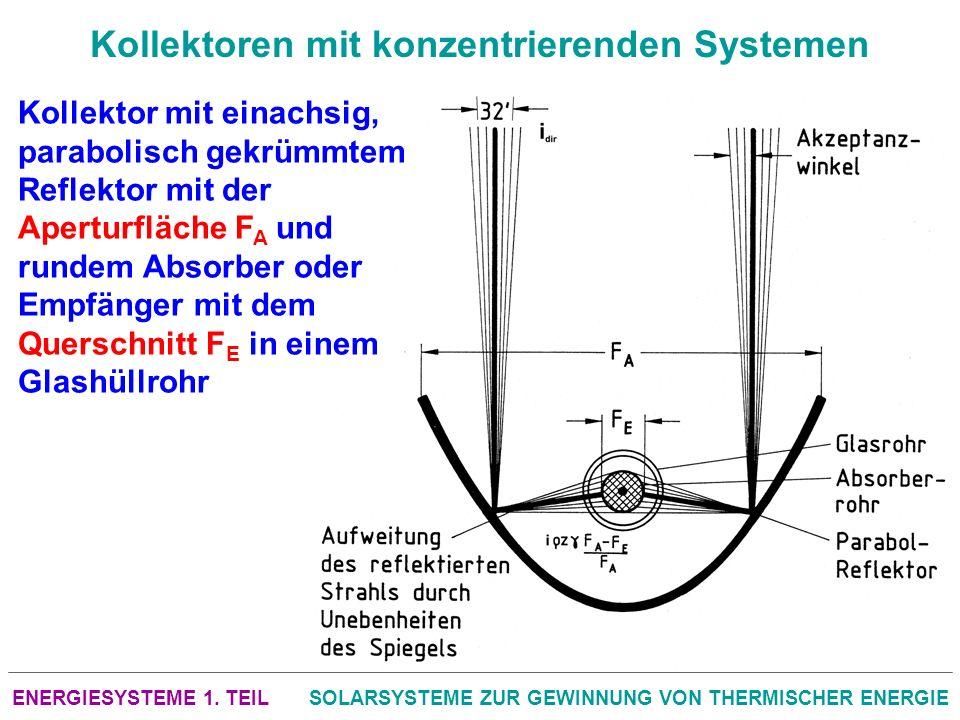 ENERGIESYSTEME 1. TEILSOLARSYSTEME ZUR GEWINNUNG VON THERMISCHER ENERGIE Kollektoren mit konzentrierenden Systemen Kollektor mit einachsig, parabolisc