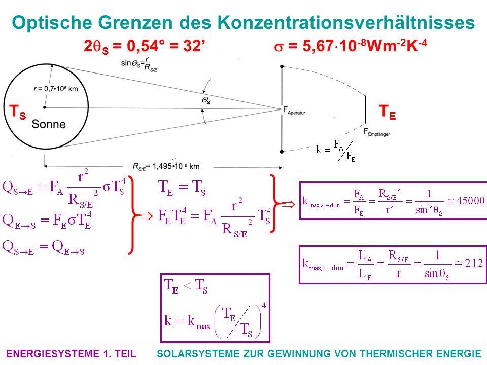 ENERGIESYSTEME 1. TEILSOLARSYSTEME ZUR GEWINNUNG VON THERMISCHER ENERGIE Optische Grenzen des Konzentrationsverhältnisses 2 S = 0,54° = 32 TSTS = 5,67
