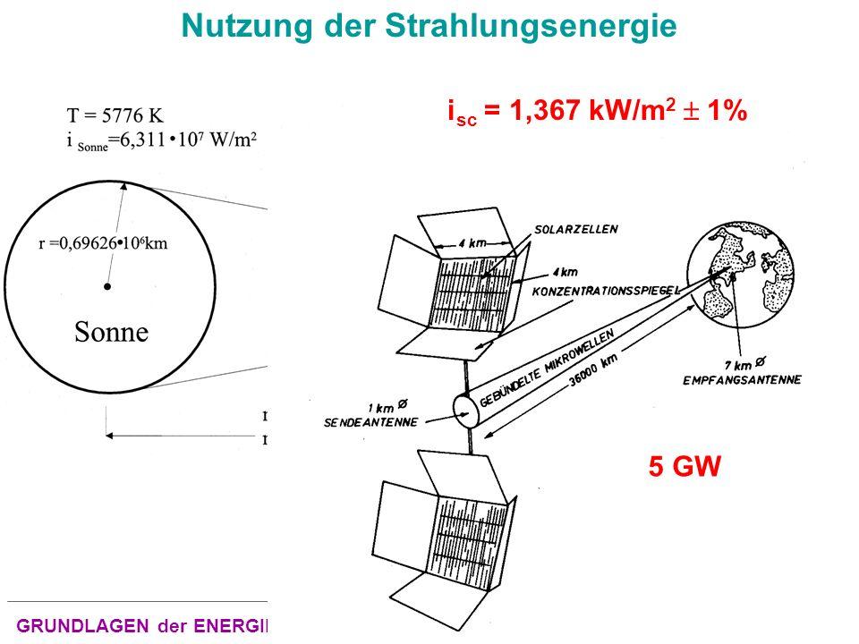 GRUNDLAGEN der ENERGIETECHNIKENERGIEFORMEN und ENERGIEQUELLEN Nutzung der Strahlungsenergie i sc = 1,367 kW/m 2 1% 5 GW