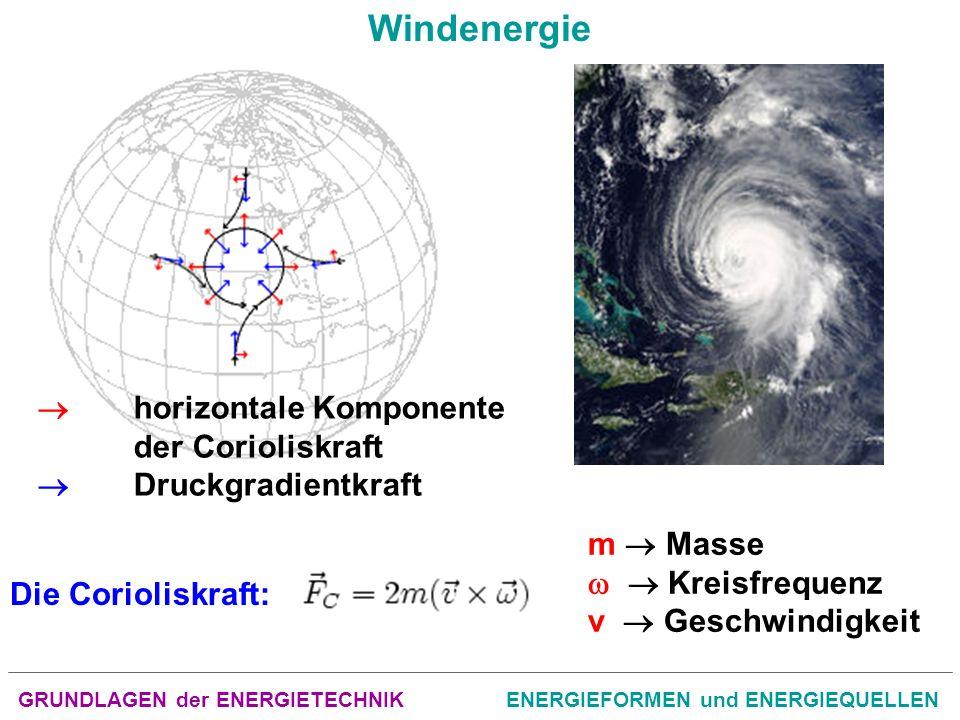 GRUNDLAGEN der ENERGIETECHNIKENERGIEFORMEN und ENERGIEQUELLEN Windenergie m Masse Kreisfrequenz v Geschwindigkeit Die Corioliskraft: horizontale Komponente der Corioliskraft Druckgradientkraft