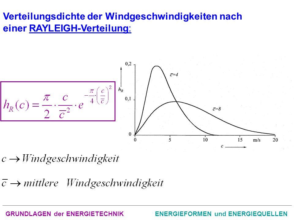 GRUNDLAGEN der ENERGIETECHNIKENERGIEFORMEN und ENERGIEQUELLEN Verteilungsdichte der Windgeschwindigkeiten nach einer RAYLEIGH-Verteilung: