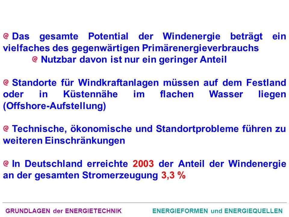 GRUNDLAGEN der ENERGIETECHNIKENERGIEFORMEN und ENERGIEQUELLEN Das gesamte Potential der Windenergie beträgt ein vielfaches des gegenwärtigen Primärenergieverbrauchs Nutzbar davon ist nur ein geringer Anteil Standorte für Windkraftanlagen müssen auf dem Festland oder in Küstennähe im flachen Wasser liegen (Offshore Aufstellung) Technische, ökonomische und Standortprobleme führen zu weiteren Einschränkungen In Deutschland erreichte 2003 der Anteil der Windenergie an der gesamten Stromerzeugung 3,3 %