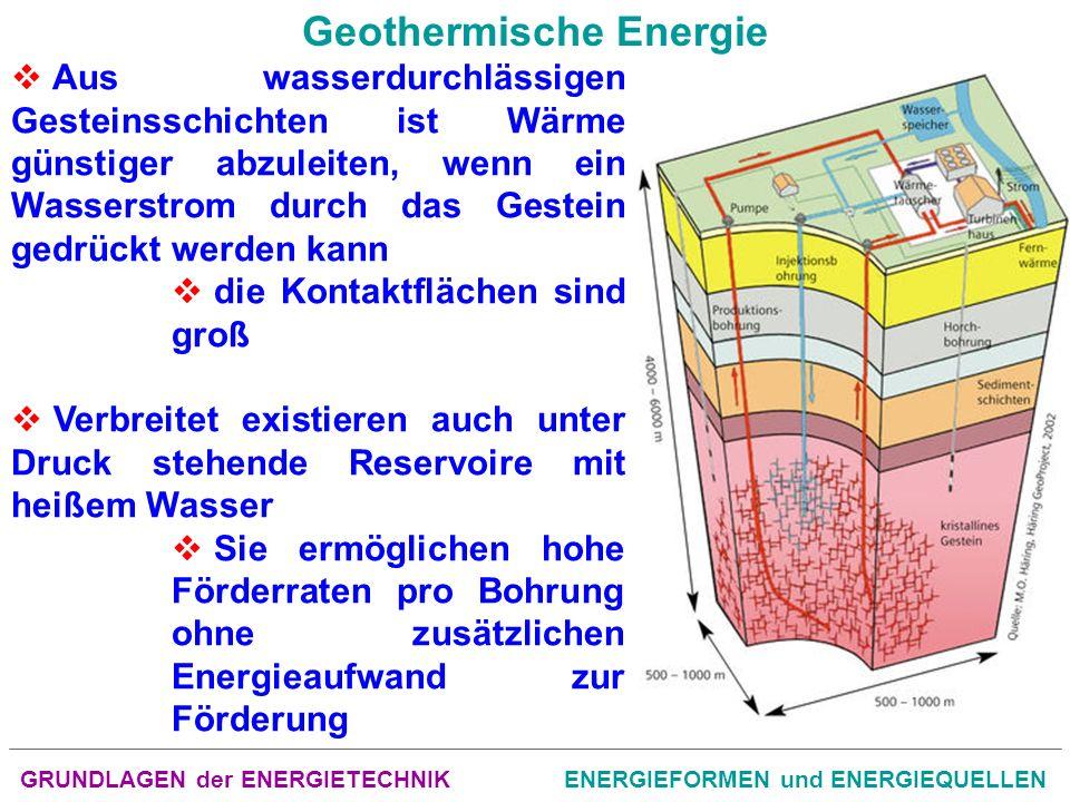 GRUNDLAGEN der ENERGIETECHNIKENERGIEFORMEN und ENERGIEQUELLEN Geothermische Energie Aus wasserdurchlässigen Gesteinsschichten ist Wärme günstiger abzuleiten, wenn ein Wasserstrom durch das Gestein gedrückt werden kann die Kontaktflächen sind groß Verbreitet existieren auch unter Druck stehende Reservoire mit heißem Wasser Sie ermöglichen hohe Förderraten pro Bohrung ohne zusätzlichen Energieaufwand zur Förderung