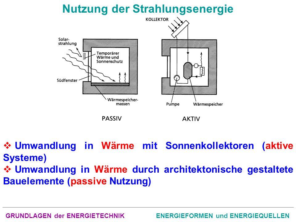 GRUNDLAGEN der ENERGIETECHNIKENERGIEFORMEN und ENERGIEQUELLEN Nutzung der Strahlungsenergie Direkte Umwandlung in elektrische Energie mit photovoltaischen Solarzellen Direkte Umwandlung in chemische Energie durch Photolyseeinrichtungen (noch im Forschungsstadium)