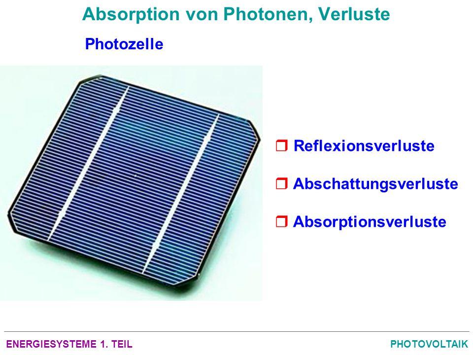 ENERGIESYSTEME 1. TEILPHOTOVOLTAIK Absorption von Photonen, Verluste Photozelle Reflexionsverluste Abschattungsverluste Absorptionsverluste