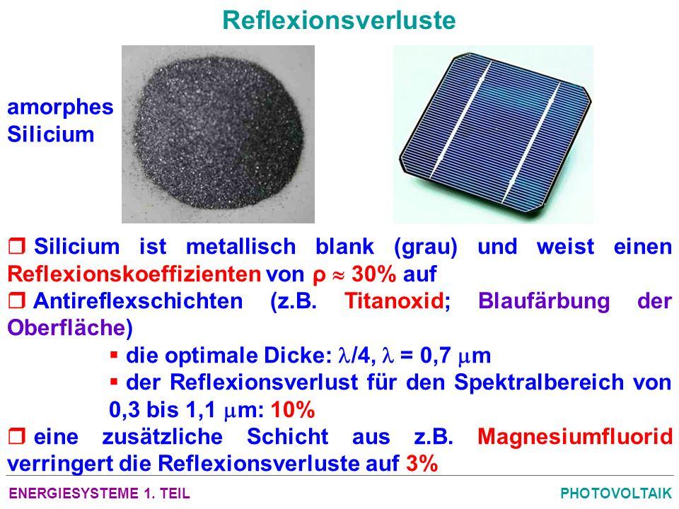 ENERGIESYSTEME 1. TEILPHOTOVOLTAIK Reflexionsverluste amorphes Silicium Silicium ist metallisch blank (grau) und weist einen Reflexionskoeffizienten v