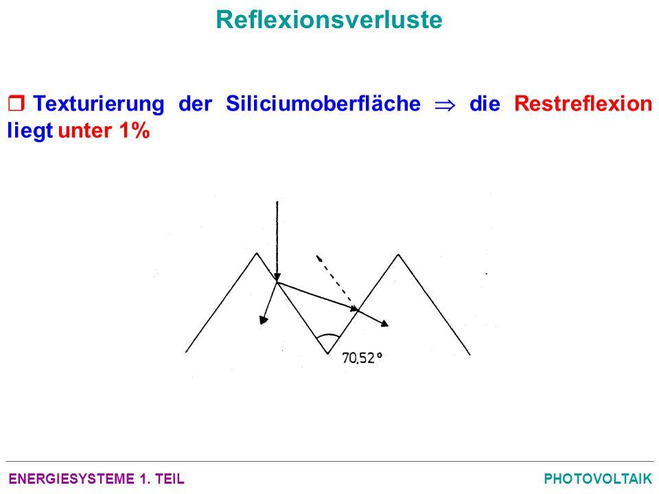 ENERGIESYSTEME 1. TEILPHOTOVOLTAIK Reflexionsverluste Texturierung der Siliciumoberfläche die Restreflexion liegt unter 1%