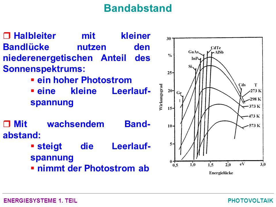 ENERGIESYSTEME 1. TEILPHOTOVOLTAIK Bandabstand Halbleiter mit kleiner Bandlücke nutzen den niederenergetischen Anteil des Sonnenspektrums: ein hoher P