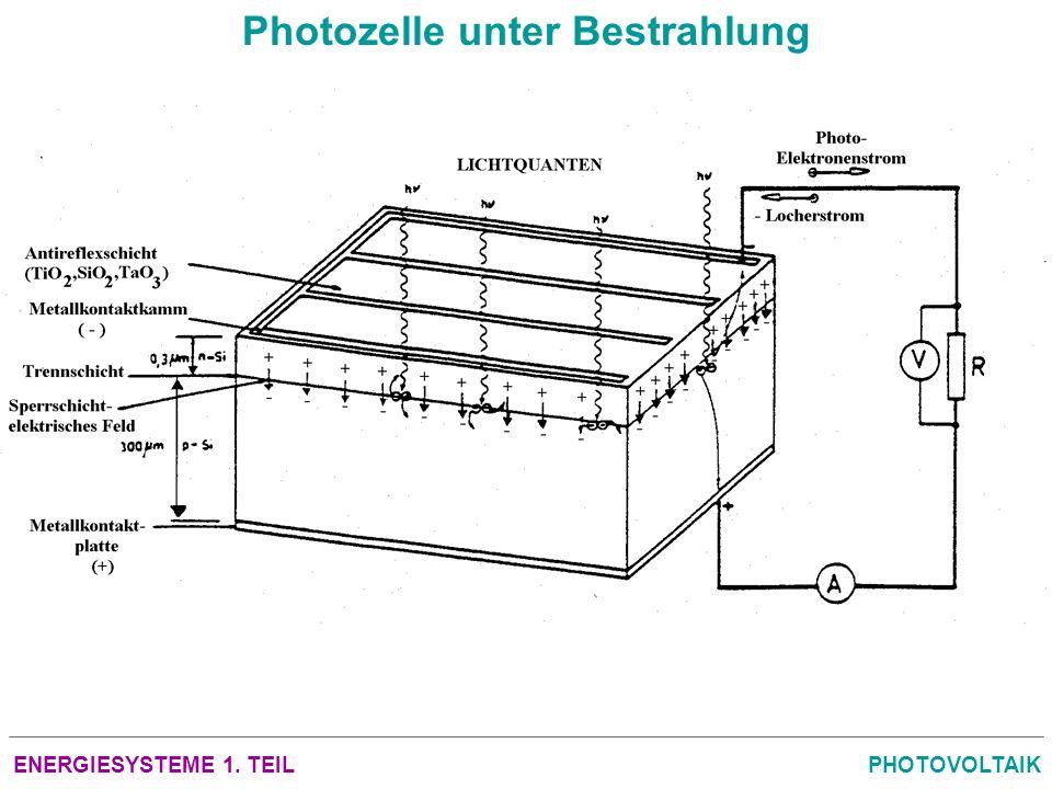 ENERGIESYSTEME 1. TEILPHOTOVOLTAIK Photozelle unter Bestrahlung