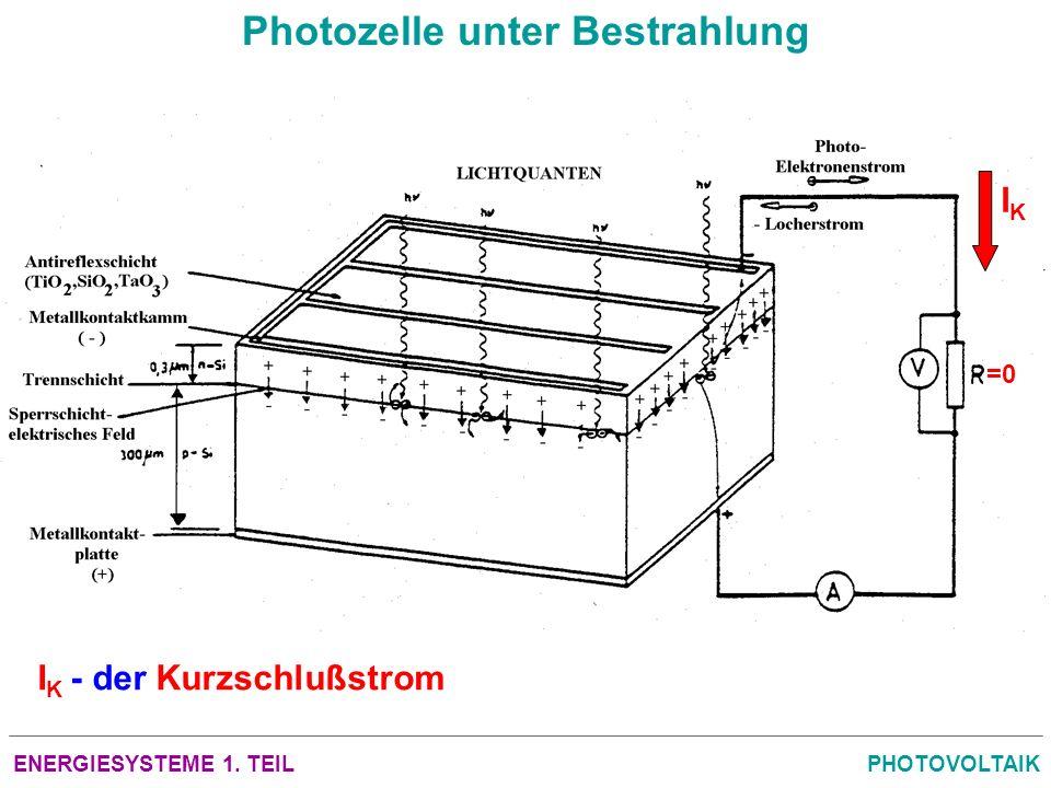 ENERGIESYSTEME 1. TEILPHOTOVOLTAIK Photozelle unter Bestrahlung =0 IKIK I K - der Kurzschlußstrom