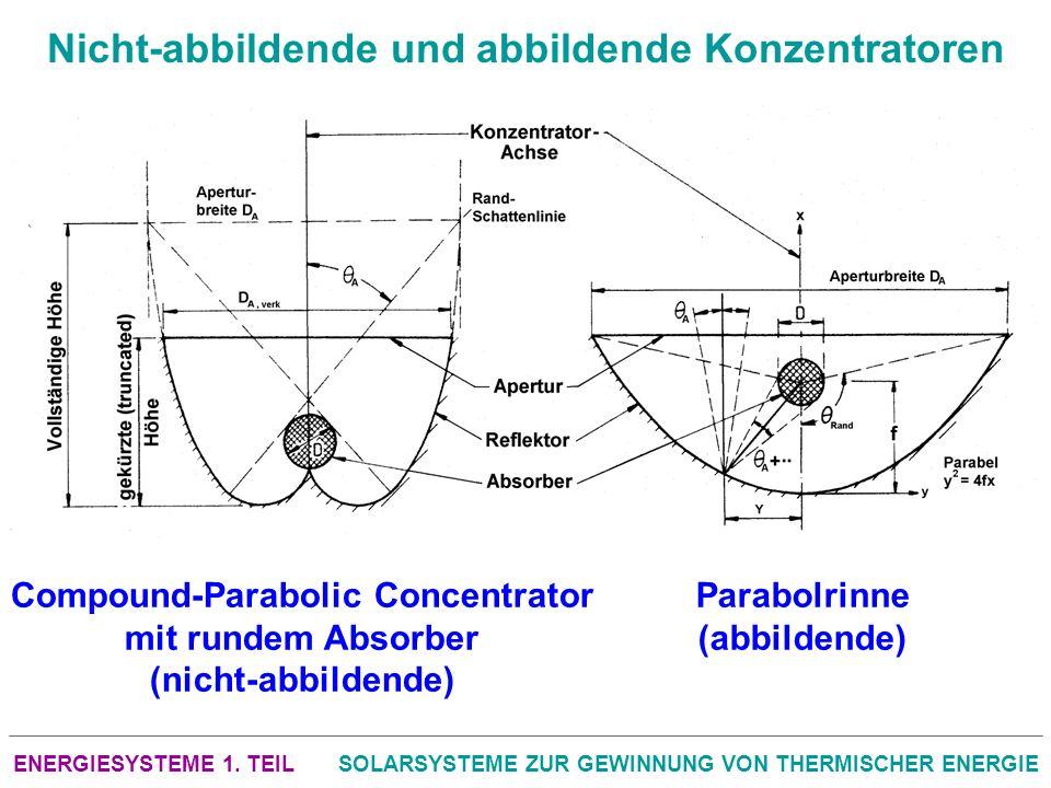 ENERGIESYSTEME 1. TEILSOLARSYSTEME ZUR GEWINNUNG VON THERMISCHER ENERGIE Nicht-abbildende und abbildende Konzentratoren Compound-Parabolic Concentrato