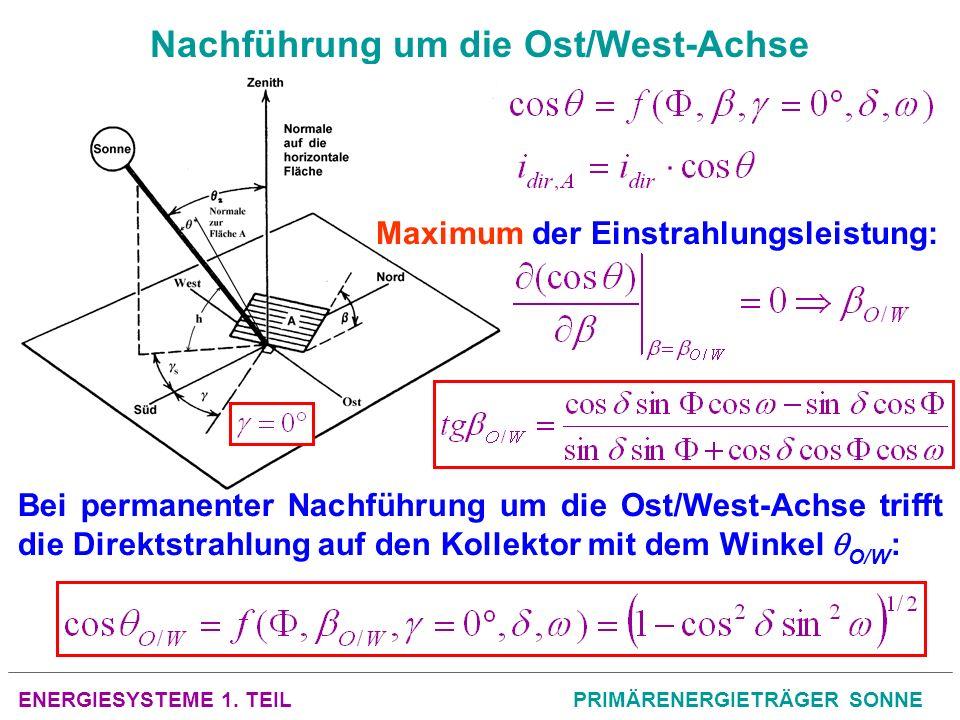 ENERGIESYSTEME 1. TEILPRIMÄRENERGIETRÄGER SONNE Nachführung um die Ost/West-Achse Maximum der Einstrahlungsleistung: Bei permanenter Nachführung um di