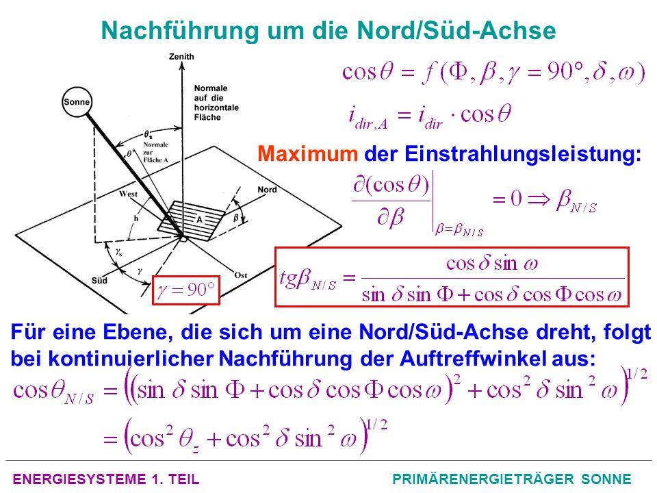 ENERGIESYSTEME 1. TEILPRIMÄRENERGIETRÄGER SONNE Nachführung um die Nord/Süd-Achse Maximum der Einstrahlungsleistung: Für eine Ebene, die sich um eine