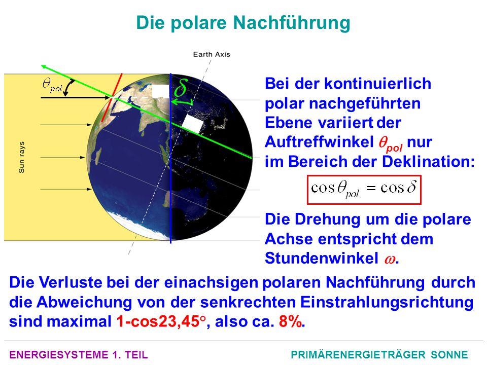 ENERGIESYSTEME 1. TEILPRIMÄRENERGIETRÄGER SONNE Bei der kontinuierlich polar nachgeführten Ebene variiert der Auftreffwinkel pol nur im Bereich der De