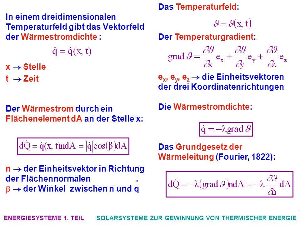 ENERGIESYSTEME 1. TEILSOLARSYSTEME ZUR GEWINNUNG VON THERMISCHER ENERGIE Das Temperaturfeld: Der Temperaturgradient: e x, e y, e z die Einheitsvektore