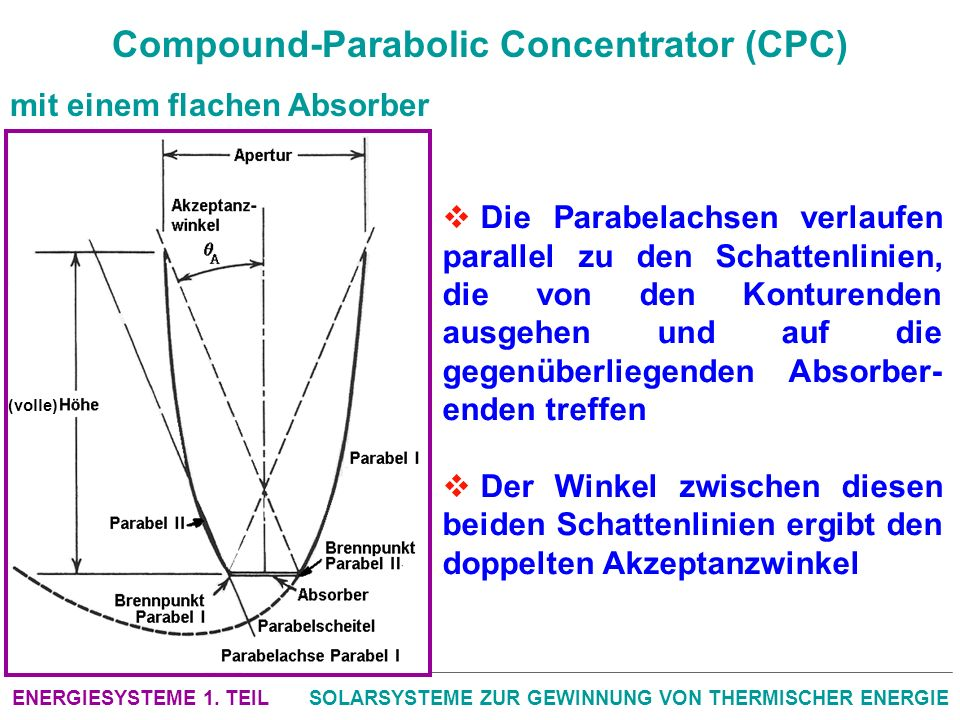 ENERGIESYSTEME 1. TEILSOLARSYSTEME ZUR GEWINNUNG VON THERMISCHER ENERGIE Compound-Parabolic Concentrator (CPC) mit einem flachen Absorber (volle) Die