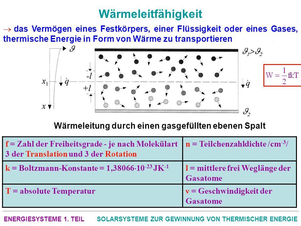 ENERGIESYSTEME 1. TEILSOLARSYSTEME ZUR GEWINNUNG VON THERMISCHER ENERGIE Wärmeleitfähigkeit das Vermögen eines Festkörpers, einer Flüssigkeit oder ein