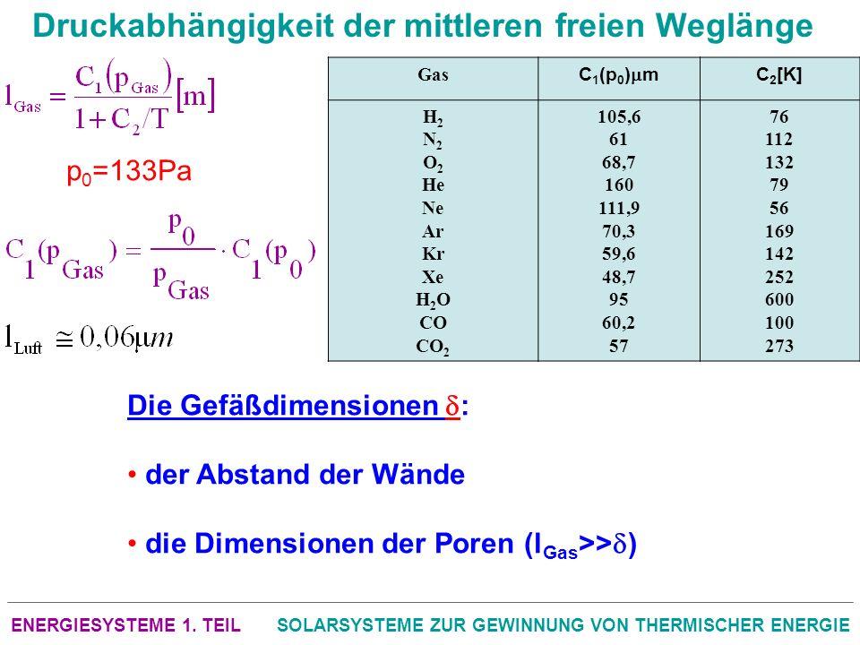 ENERGIESYSTEME 1. TEILSOLARSYSTEME ZUR GEWINNUNG VON THERMISCHER ENERGIE Gas C 1 (p 0 ) m C 2 [K] H 2 N 2 O 2 He Ne Ar Kr Xe H 2 O CO CO 2 105,6 61 68
