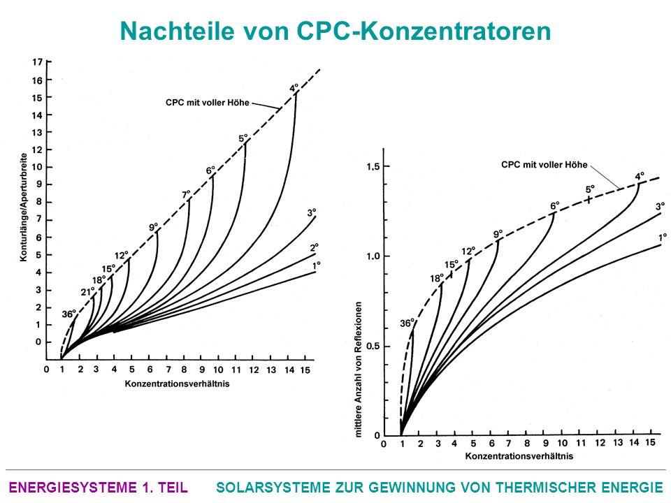 ENERGIESYSTEME 1. TEILSOLARSYSTEME ZUR GEWINNUNG VON THERMISCHER ENERGIE Nachteile von CPC-Konzentratoren