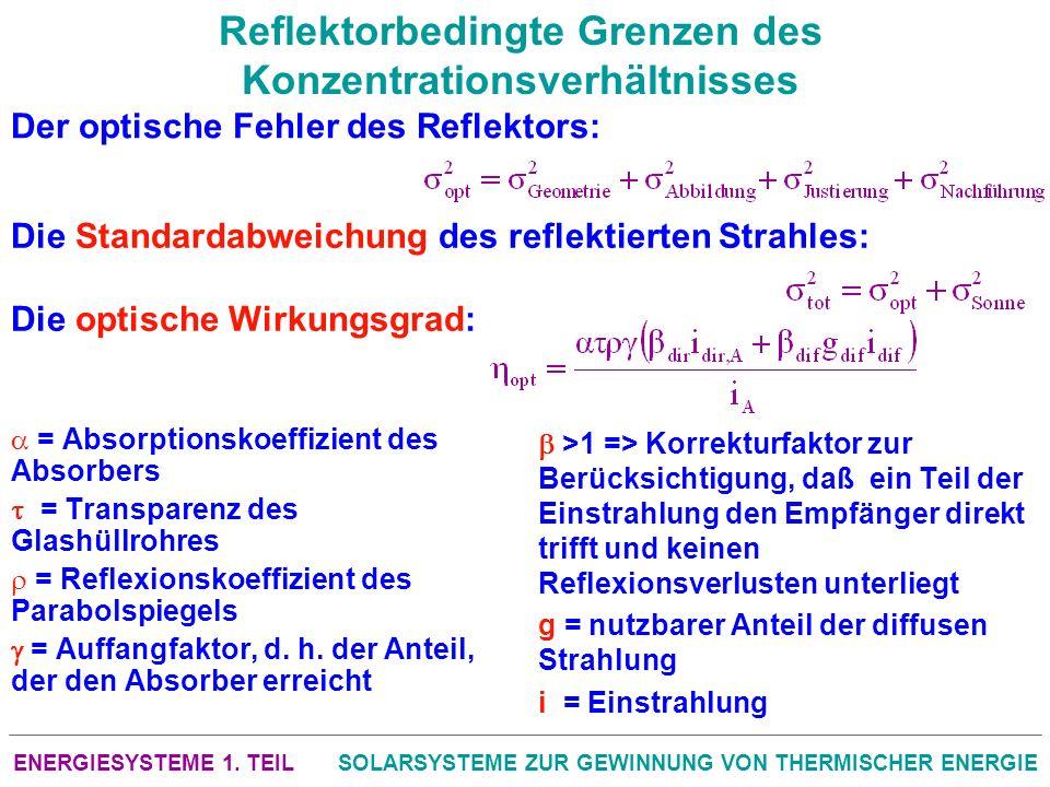 ENERGIESYSTEME 1. TEILSOLARSYSTEME ZUR GEWINNUNG VON THERMISCHER ENERGIE Reflektorbedingte Grenzen des Konzentrationsverhältnisses = Absorptionskoeffi