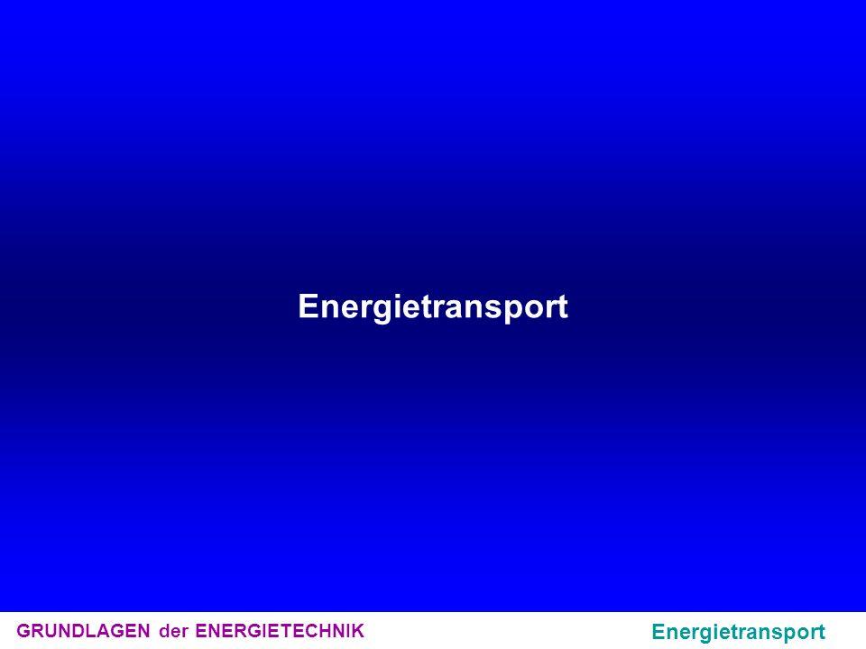 GRUNDLAGEN der ENERGIETECHNIK Energietransport