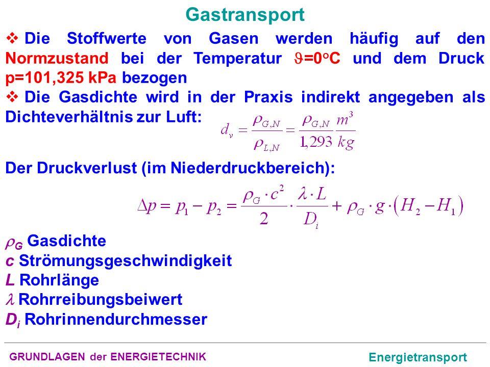 GRUNDLAGEN der ENERGIETECHNIK Energietransport Gastransport Die Stoffwerte von Gasen werden häufig auf den Normzustand bei der Temperatur =0 o C und d