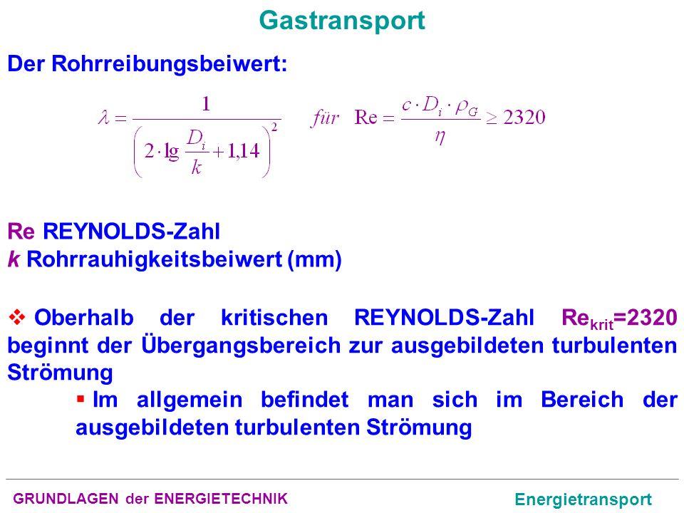 GRUNDLAGEN der ENERGIETECHNIK Energietransport Gastransport Der Rohrreibungsbeiwert: Re REYNOLDS-Zahl k Rohrrauhigkeitsbeiwert (mm) Oberhalb der kriti