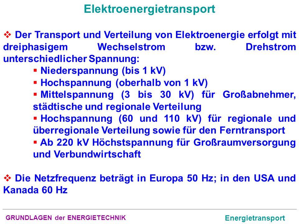 GRUNDLAGEN der ENERGIETECHNIK Energietransport Elektroenergietransport Der Transport und Verteilung von Elektroenergie erfolgt mit dreiphasigem Wechse