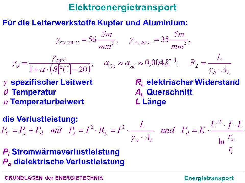 GRUNDLAGEN der ENERGIETECHNIK Energietransport Elektroenergietransport Für die Leiterwerkstoffe Kupfer und Aluminium: spezifischer Leitwert Temperatur