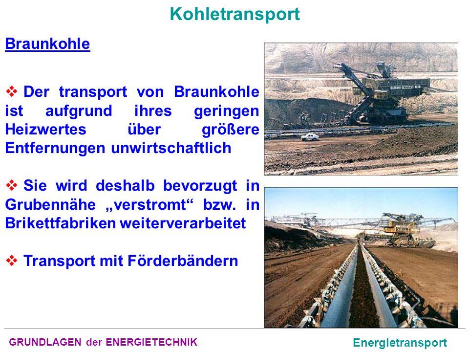 GRUNDLAGEN der ENERGIETECHNIK Energietransport Kohletransport Braunkohle Der transport von Braunkohle ist aufgrund ihres geringen Heizwertes über größ