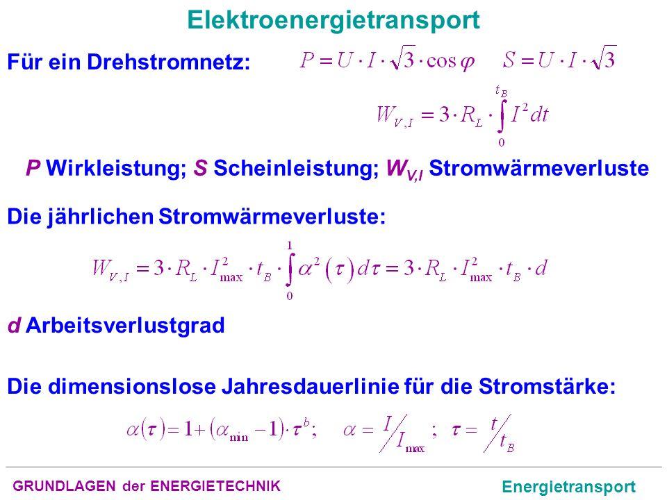 GRUNDLAGEN der ENERGIETECHNIK Energietransport Elektroenergietransport Für ein Drehstromnetz: P Wirkleistung; S Scheinleistung; W V,I Stromwärmeverlus