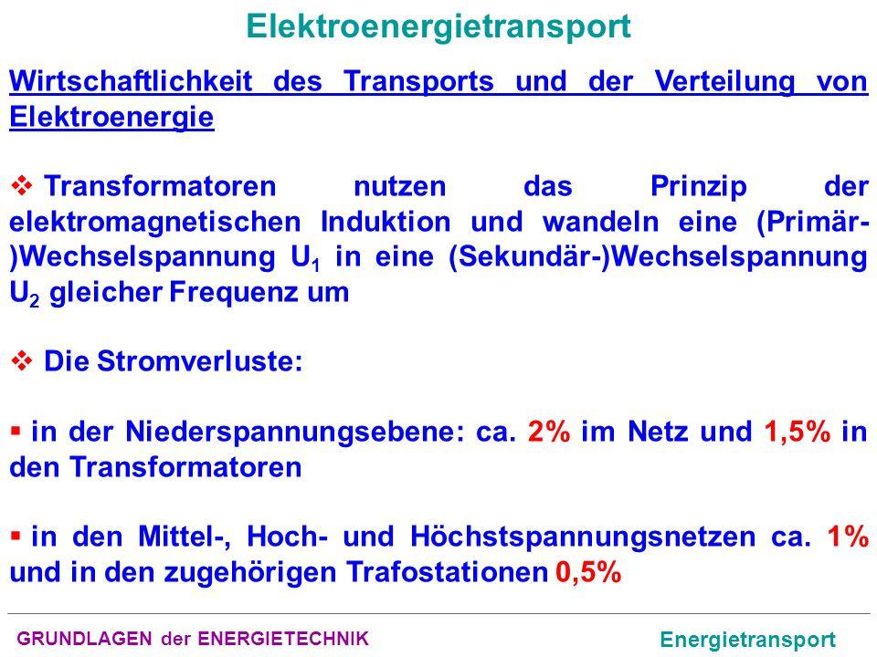 GRUNDLAGEN der ENERGIETECHNIK Energietransport Elektroenergietransport Wirtschaftlichkeit des Transports und der Verteilung von Elektroenergie Transfo