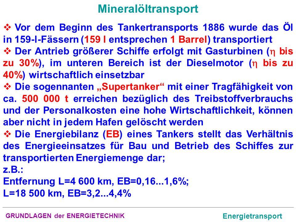 GRUNDLAGEN der ENERGIETECHNIK Energietransport Mineralöltransport Vor dem Beginn des Tankertransports 1886 wurde das Öl in 159-l-Fässern (159 l entspr