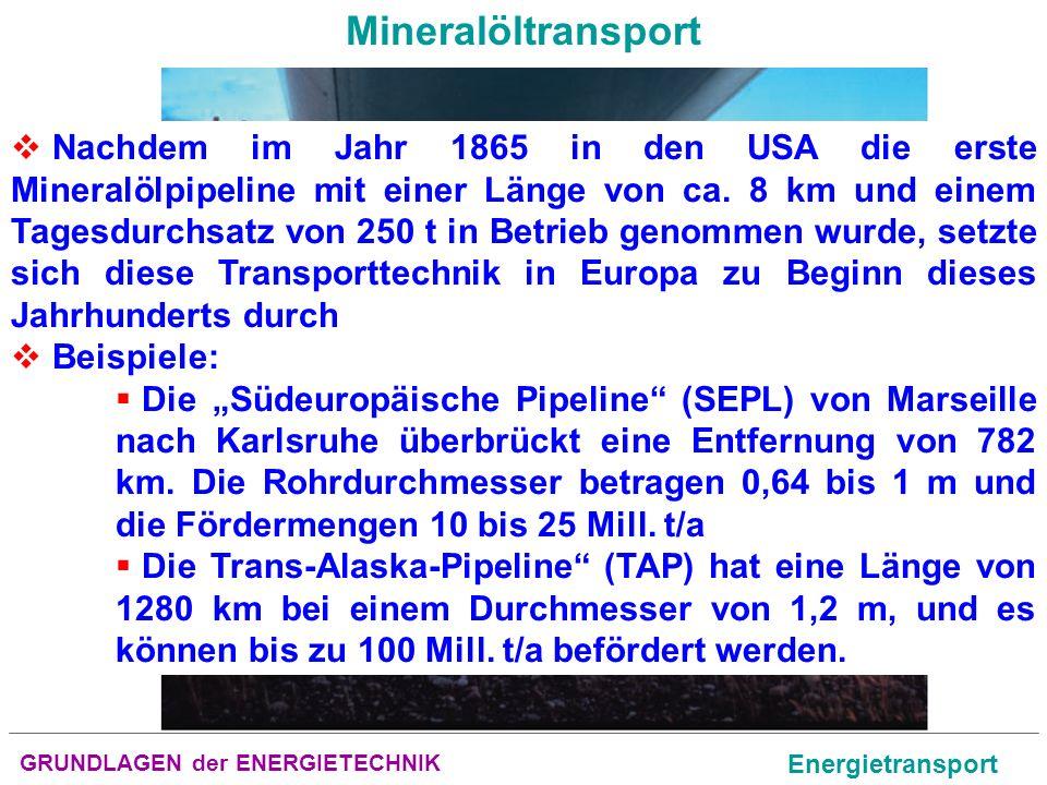 GRUNDLAGEN der ENERGIETECHNIK Energietransport Mineralöltransport Nachdem im Jahr 1865 in den USA die erste Mineralölpipeline mit einer Länge von ca.