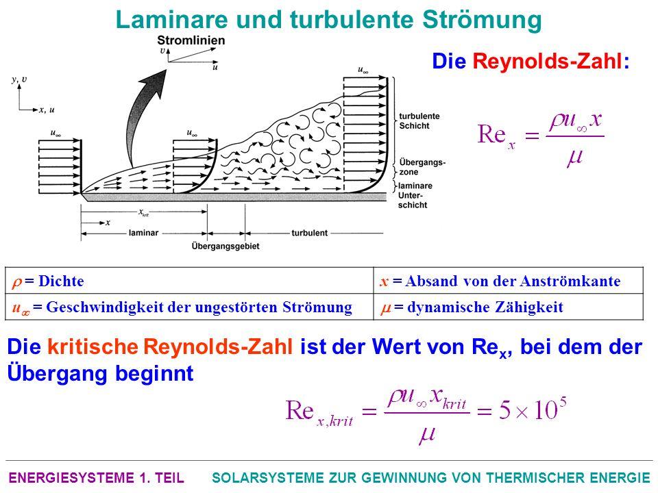 ENERGIESYSTEME 1. TEILSOLARSYSTEME ZUR GEWINNUNG VON THERMISCHER ENERGIE Laminare und turbulente Strömung = Dichte x = Absand von der Anströmkante u =