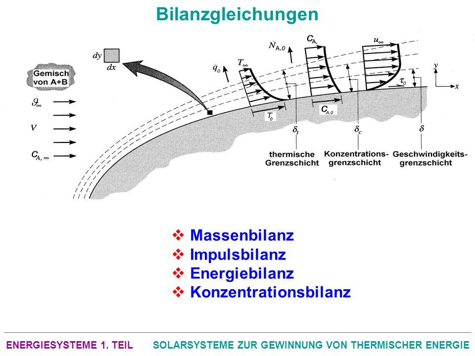 ENERGIESYSTEME 1. TEILSOLARSYSTEME ZUR GEWINNUNG VON THERMISCHER ENERGIE Bilanzgleichungen Massenbilanz Impulsbilanz Energiebilanz Konzentrationsbilan