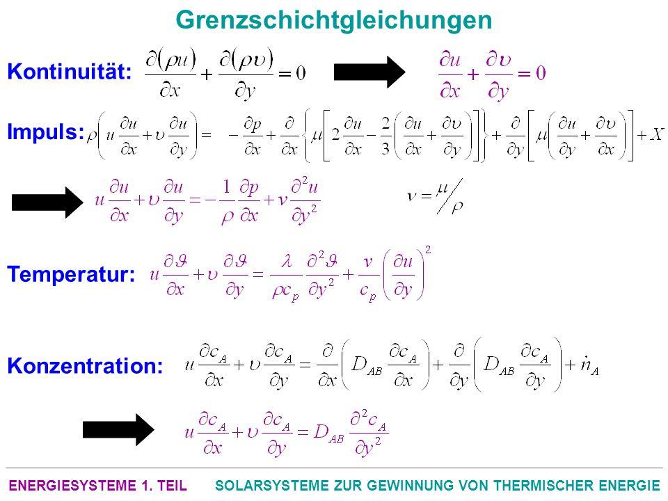 ENERGIESYSTEME 1. TEILSOLARSYSTEME ZUR GEWINNUNG VON THERMISCHER ENERGIE Grenzschichtgleichungen Kontinuität: Impuls: Temperatur: Konzentration:
