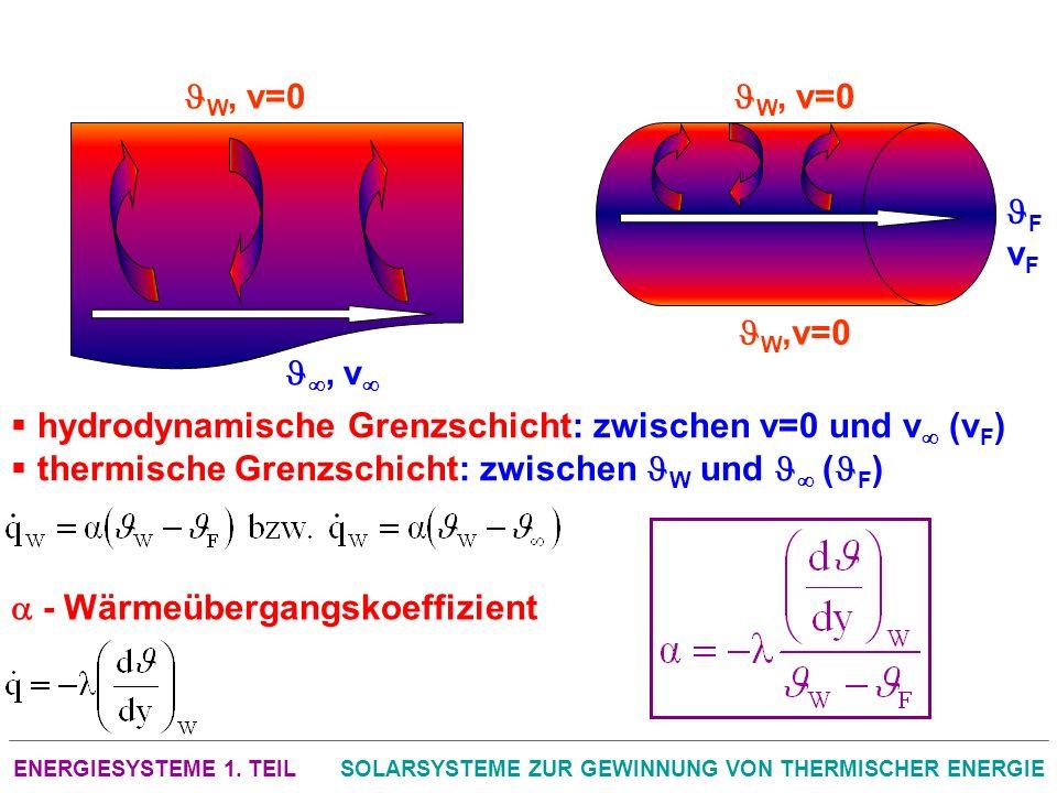 ENERGIESYSTEME 1. TEILSOLARSYSTEME ZUR GEWINNUNG VON THERMISCHER ENERGIE W,v=0, v F v F hydrodynamische Grenzschicht: zwischen v=0 und v (v F ) thermi
