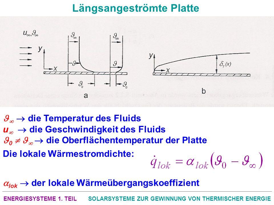 ENERGIESYSTEME 1. TEILSOLARSYSTEME ZUR GEWINNUNG VON THERMISCHER ENERGIE Längsangeströmte Platte die Temperatur des Fluids u die Geschwindigkeit des F