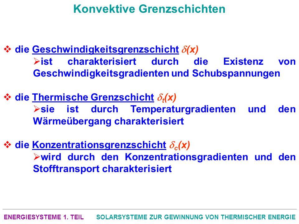 ENERGIESYSTEME 1. TEILSOLARSYSTEME ZUR GEWINNUNG VON THERMISCHER ENERGIE Konvektive Grenzschichten die Geschwindigkeitsgrenzschicht (x) ist charakteri